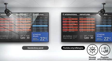 Monitory Reklamowe z Powłoką antyrefleksyjną
